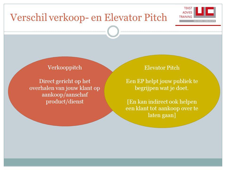 Verkooppitch Direct gericht op het overhalen van jouw klant op aankoop/aanschaf product/dienst Elevator Pitch Een EP helpt jouw publiek te begrijpen w