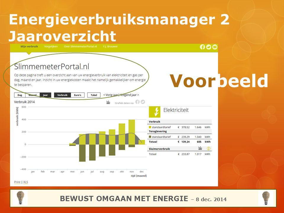 Energieverbruiksmanager 2 Jaaroverzicht BEWUST OMGAAN MET ENERGIE – 8 dec. 2014 Voorbeeld