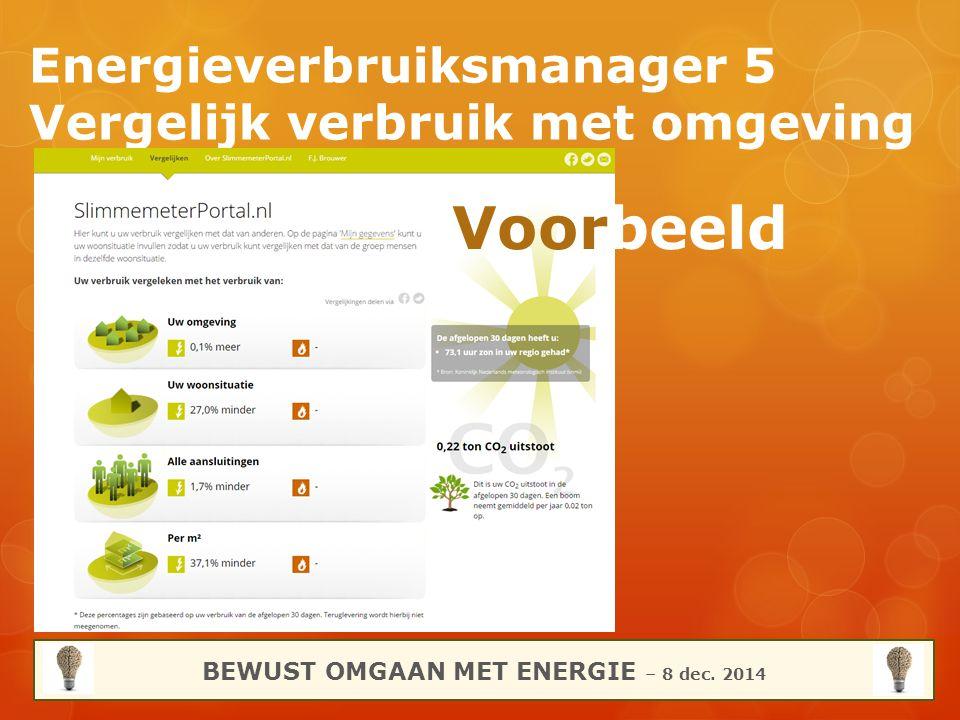Energieverbruiksmanager 5 Vergelijk verbruik met omgeving BEWUST OMGAAN MET ENERGIE – 8 dec. 2014 Voorbeeld