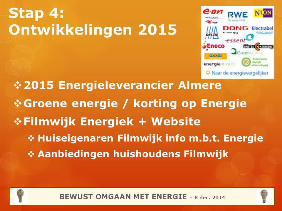 Stap 4: Ontwikkelingen 2015  2015 Energieleverancier Almere  Groene energie / korting op Energie  Filmwijk Energiek + Website  Huiseigenaren Filmw