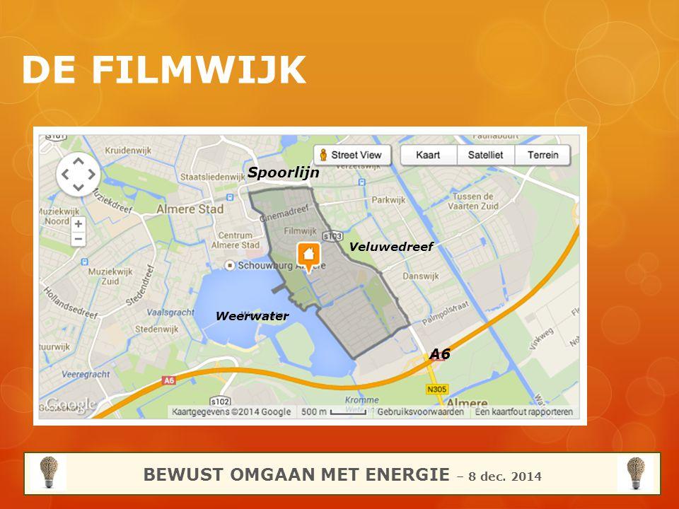 Energieverbruiksmanager 5 Vergelijk verbruik met omgeving BEWUST OMGAAN MET ENERGIE – 8 dec.