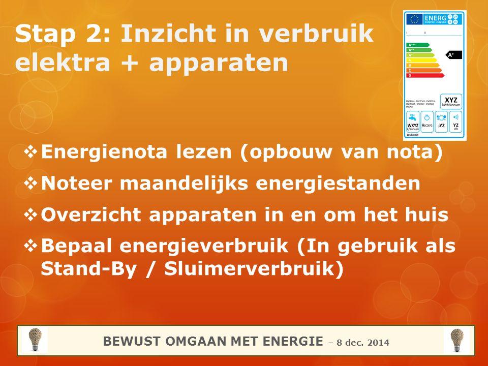 Stap 2: Inzicht in verbruik elektra + apparaten  Energienota lezen (opbouw van nota)  Noteer maandelijks energiestanden  Overzicht apparaten in en