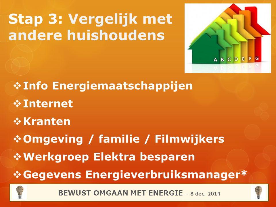 Stap 3: Vergelijk met andere huishoudens  Info Energiemaatschappijen  Internet  Kranten  Omgeving / familie / Filmwijkers  Werkgroep Elektra besp