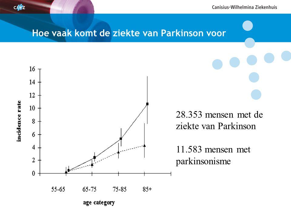 Wat is Parkinson: MRI hersenen