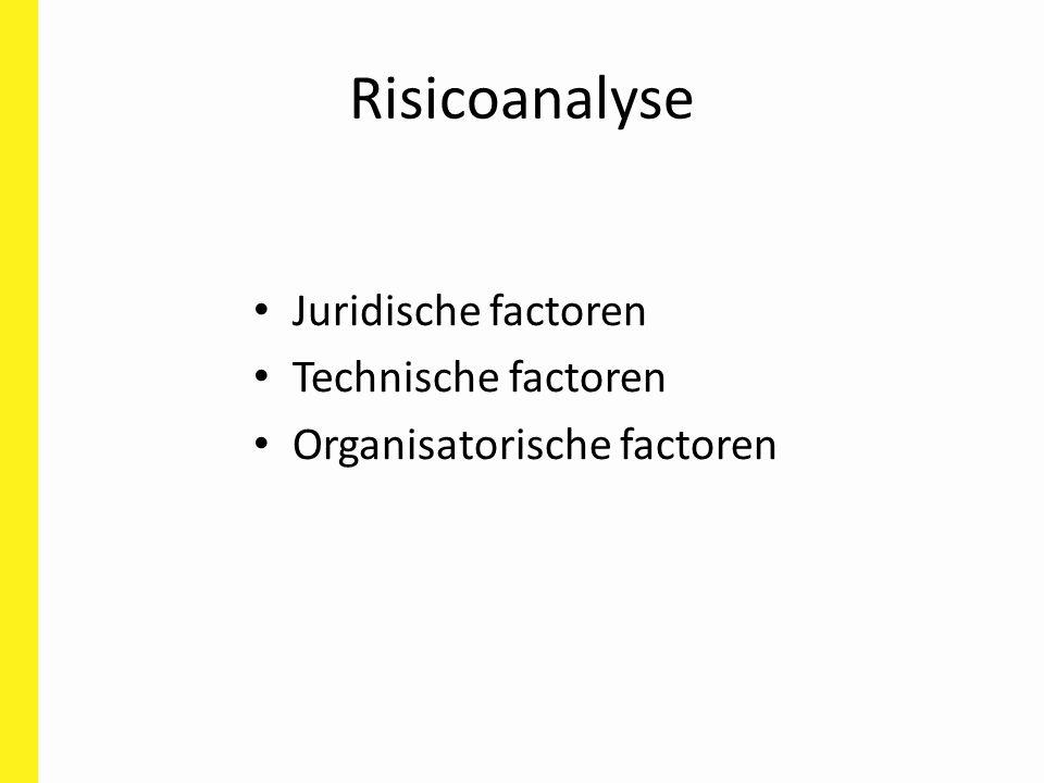 Juridische factoren Technische factoren Organisatorische factoren