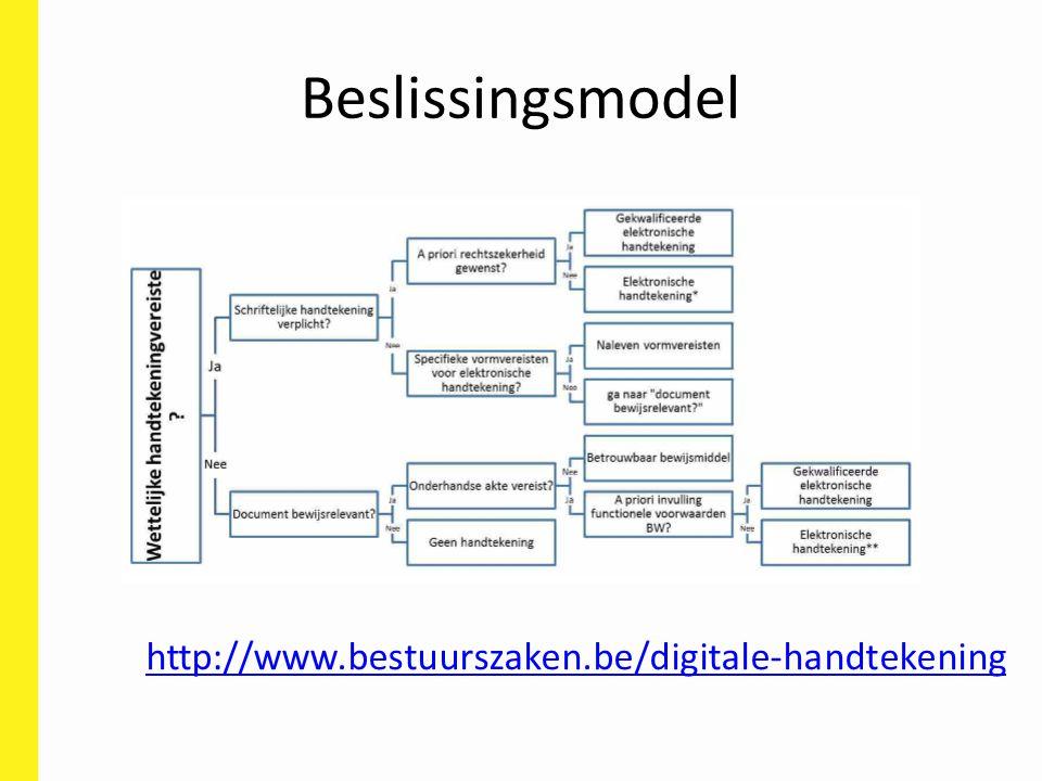 Beslissingsmodel http://www.bestuurszaken.be/digitale-handtekening