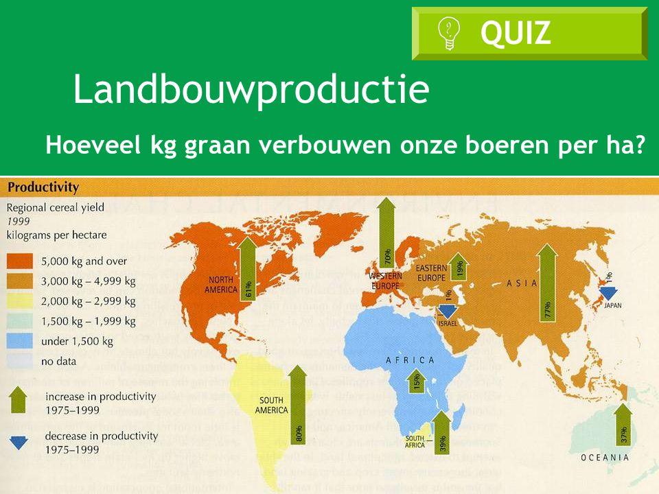 Landbouwproductie Hoeveel kg graan verbouwen onze boeren per ha?