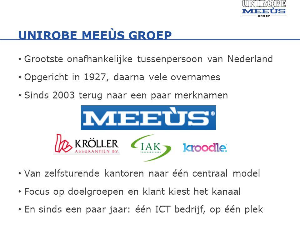 UNIROBE MEEÙS GROEP Grootste onafhankelijke tussenpersoon van Nederland Opgericht in 1927, daarna vele overnames Sinds 2003 terug naar een paar merknamen Van zelfsturende kantoren naar één centraal model Focus op doelgroepen en klant kiest het kanaal En sinds een paar jaar: één ICT bedrijf, op één plek
