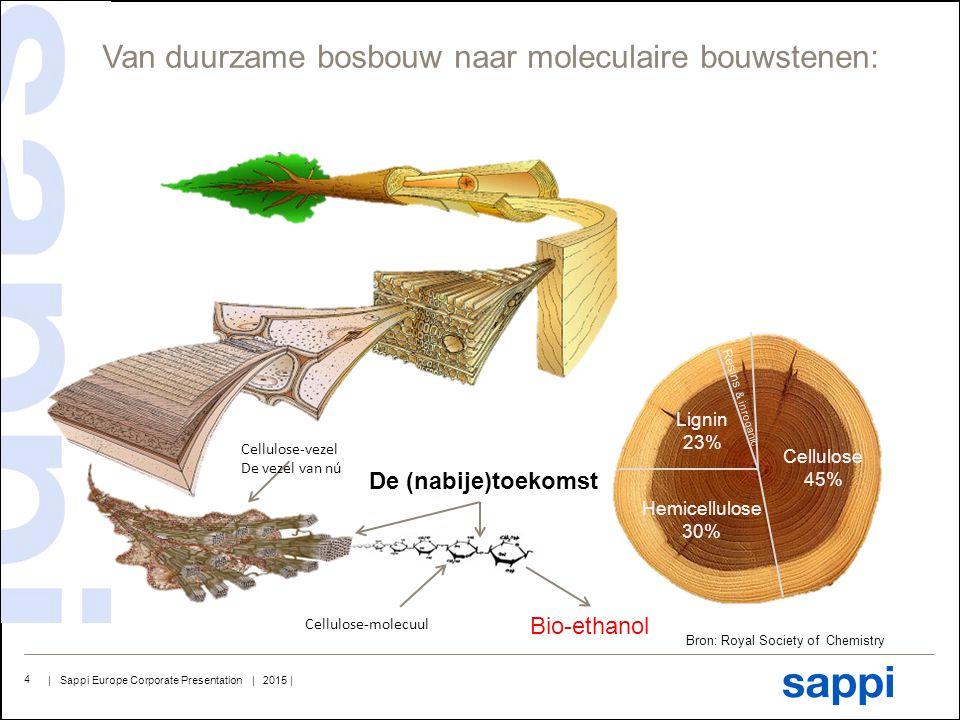 | Sappi Europe Corporate Presentation | 2015 | 4 Cellulose 45% Hemicellulose 30% Lignin 23% Resins & inroganic Cellulose-molecuul Bron: Royal Society of Chemistry Van duurzame bosbouw naar moleculaire bouwstenen: Cellulose-vezel De vezel van nú De (nabije)toekomst Bio-ethanol