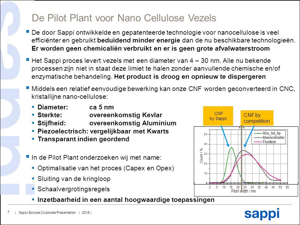 | Sappi Europe Corporate Presentation | 2015 | 7  De door Sappi ontwikkelde en gepatenteerde technologie voor nanocellulose is veel efficiënter en ge