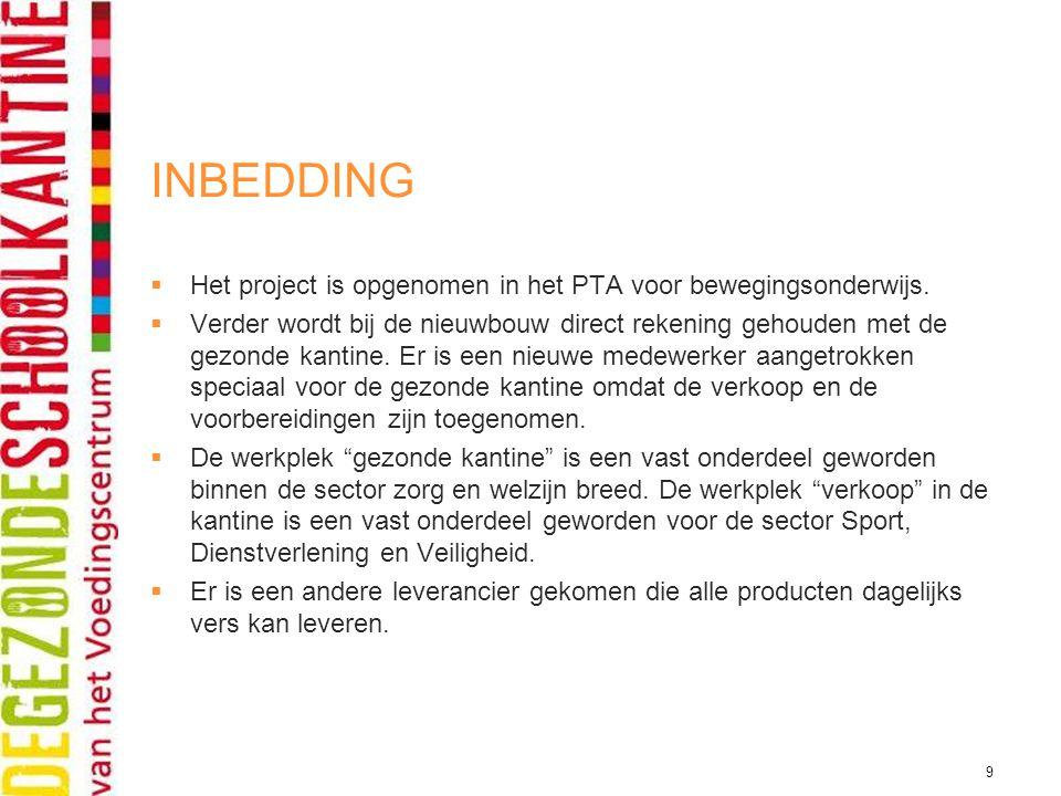 9 INBEDDING  Het project is opgenomen in het PTA voor bewegingsonderwijs.