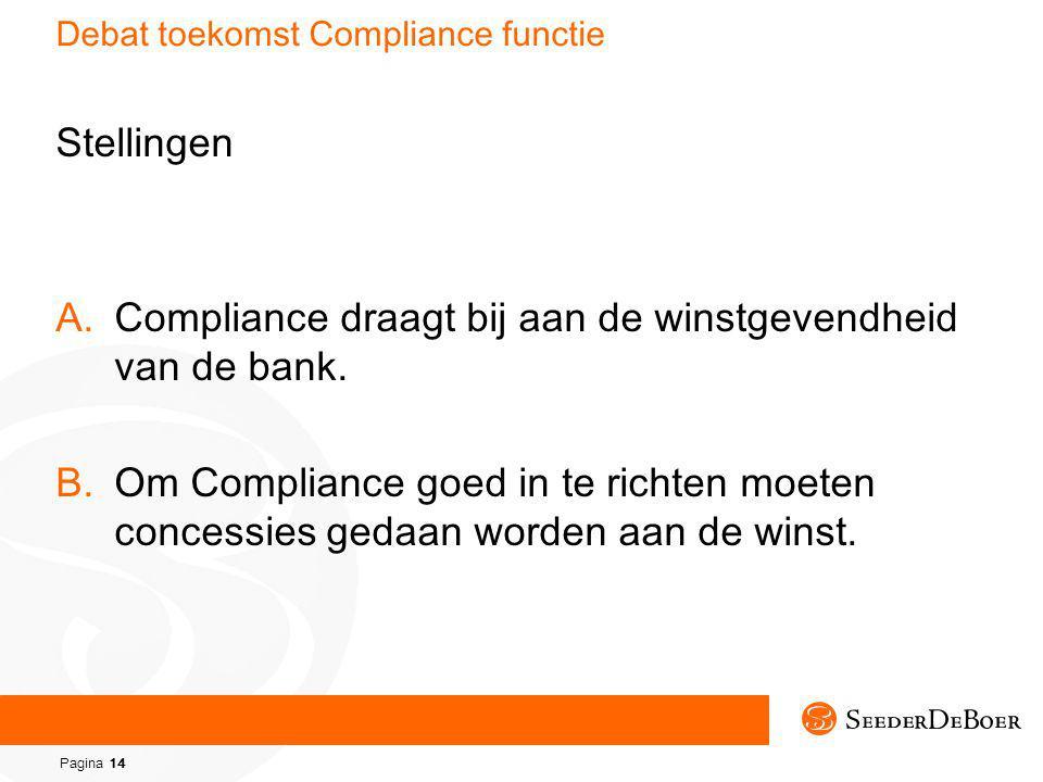 Pagina 14 Debat toekomst Compliance functie Stellingen A.Compliance draagt bij aan de winstgevendheid van de bank.