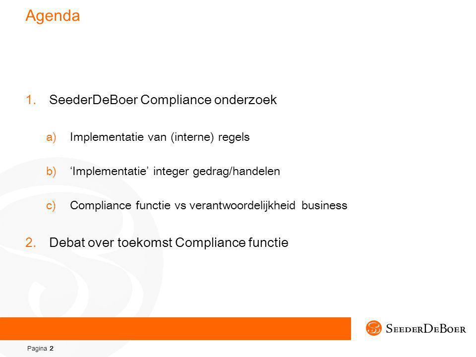 Pagina 2 Agenda 1.SeederDeBoer Compliance onderzoek a)Implementatie van (interne) regels b)'Implementatie' integer gedrag/handelen c)Compliance functie vs verantwoordelijkheid business 2.Debat over toekomst Compliance functie