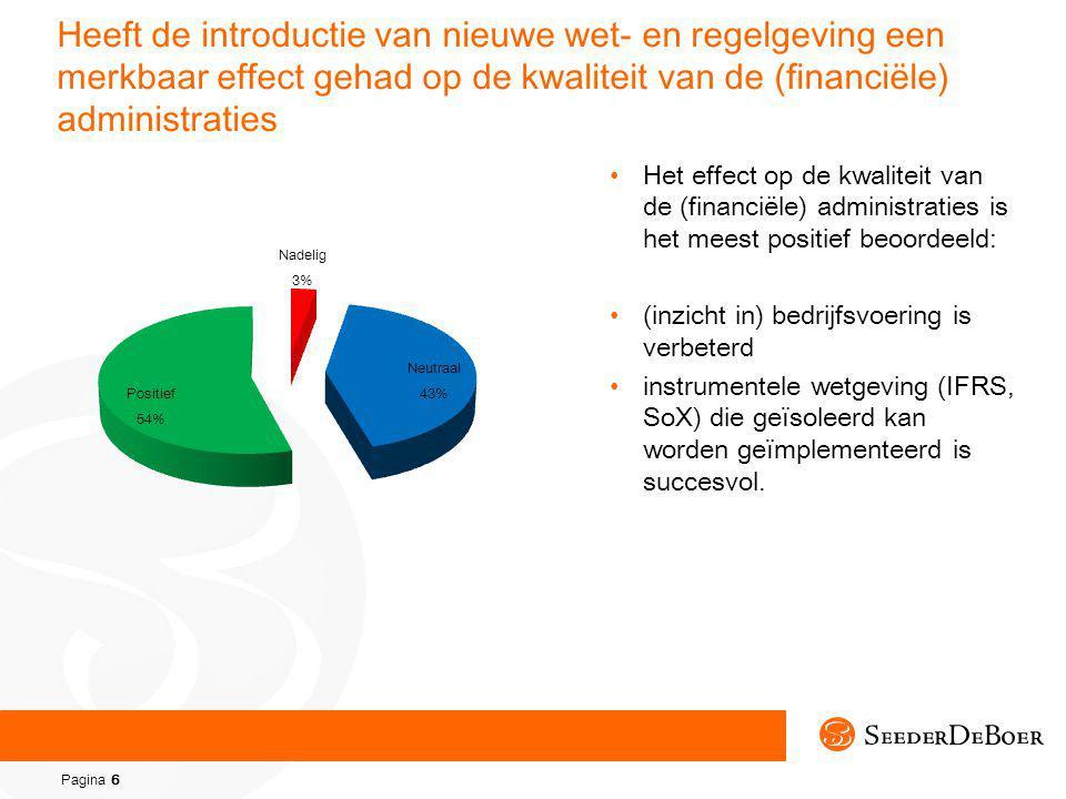 Pagina 6 Heeft de introductie van nieuwe wet- en regelgeving een merkbaar effect gehad op de kwaliteit van de (financiële) administraties Het effect op de kwaliteit van de (financiële) administraties is het meest positief beoordeeld: (inzicht in) bedrijfsvoering is verbeterd instrumentele wetgeving (IFRS, SoX) die geïsoleerd kan worden geïmplementeerd is succesvol.