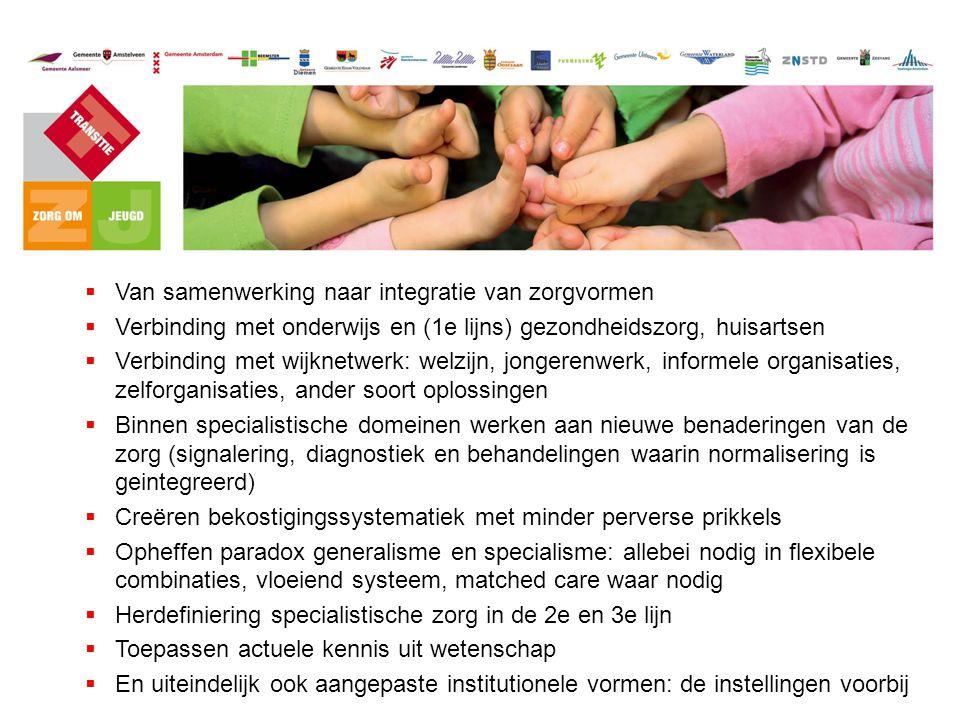  Van samenwerking naar integratie van zorgvormen  Verbinding met onderwijs en (1e lijns) gezondheidszorg, huisartsen  Verbinding met wijknetwerk: w