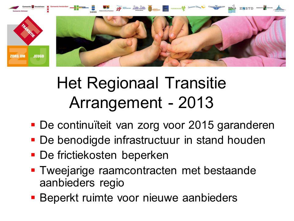 Het Regionaal Transitie Arrangement - 2013  Versterken 1 e lijn  Ambulantisering voortzetten  Omvorming en verantwoorde afbouw van residentiële zorg afmaken, verdere besparingen pas mogelijk per 2017  Prioriteit jonge kind