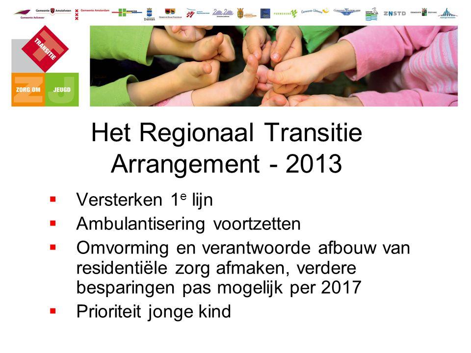 Het Regionaal Transitie Arrangement - 2013  Versterken 1 e lijn  Ambulantisering voortzetten  Omvorming en verantwoorde afbouw van residentiële zor