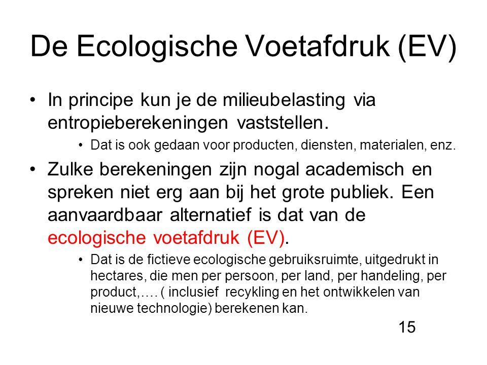 De Ecologische Voetafdruk (EV) In principe kun je de milieubelasting via entropieberekeningen vaststellen. Dat is ook gedaan voor producten, diensten,
