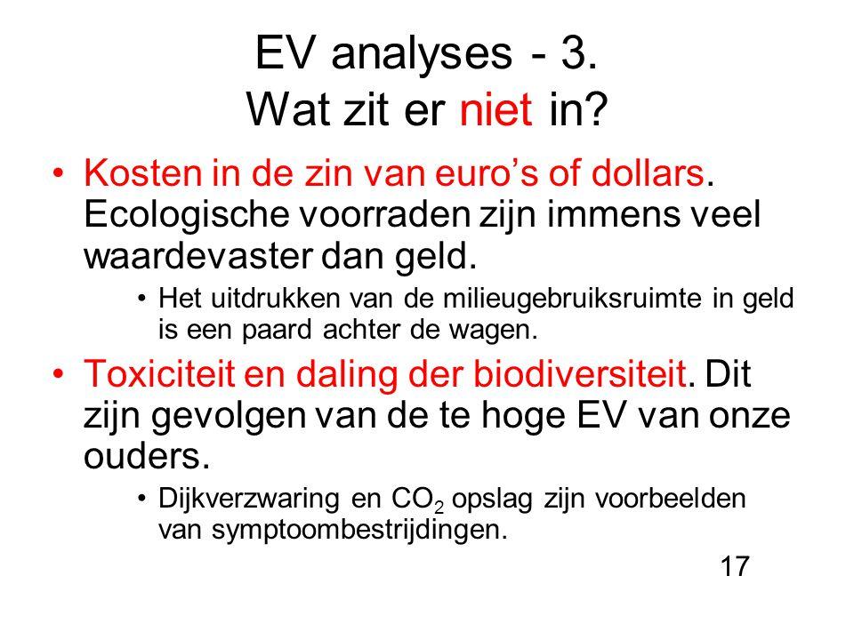 EV analyses - 3. Wat zit er niet in? Kosten in de zin van euro's of dollars. Ecologische voorraden zijn immens veel waardevaster dan geld. Het uitdruk