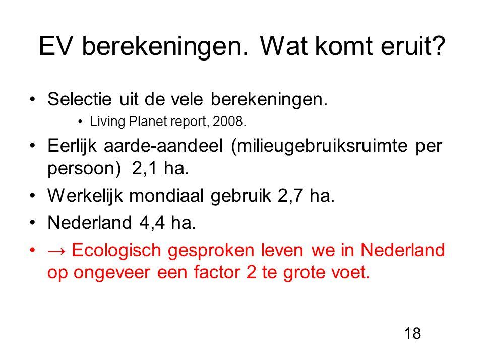 EV berekeningen. Wat komt eruit? Selectie uit de vele berekeningen. Living Planet report, 2008. Eerlijk aarde-aandeel (milieugebruiksruimte per persoo