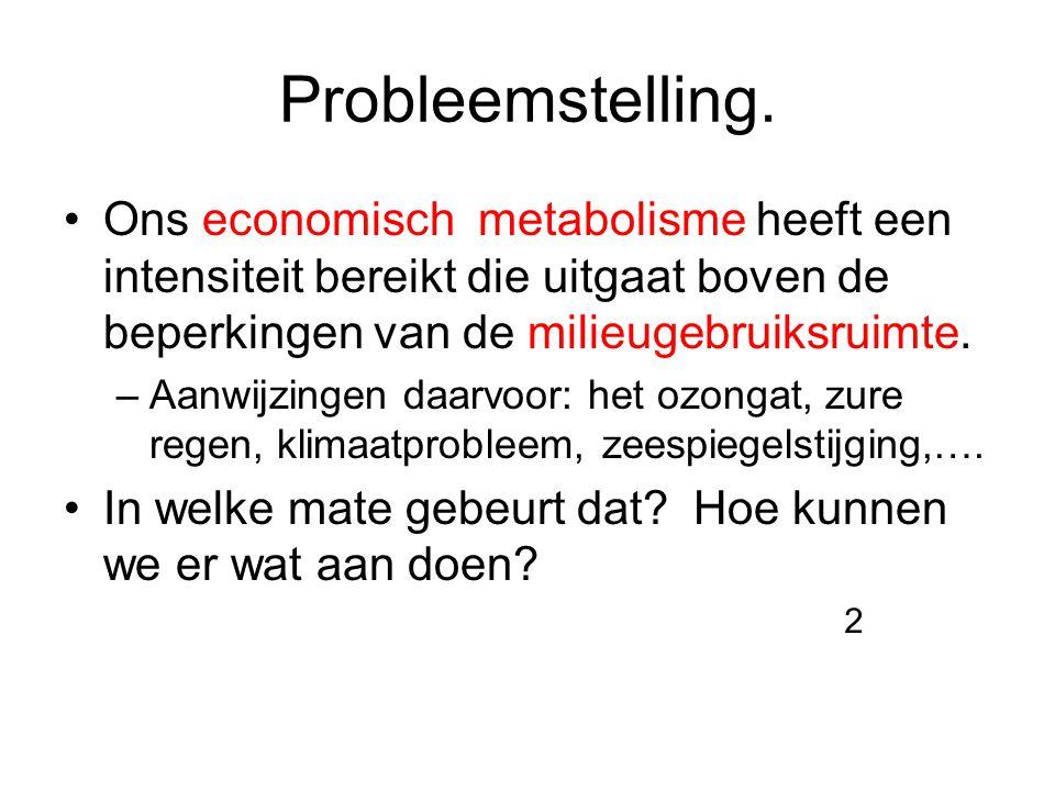 Probleemstelling. Ons economisch metabolisme heeft een intensiteit bereikt die uitgaat boven de beperkingen van de milieugebruiksruimte. –Aanwijzingen