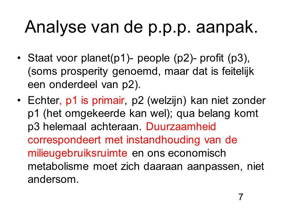 Analyse van de p.p.p. aanpak. Staat voor planet(p1)- people (p2)- profit (p3), (soms prosperity genoemd, maar dat is feitelijk een onderdeel van p2).