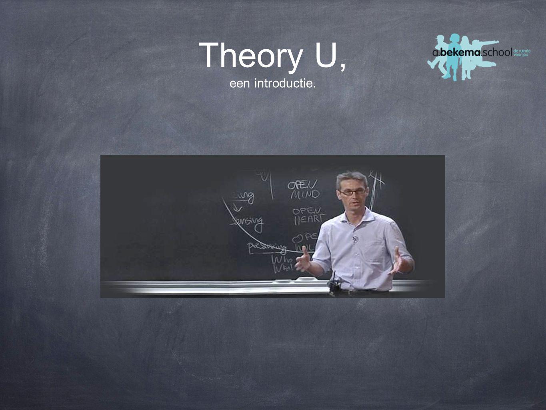 Theory U, een introductie.