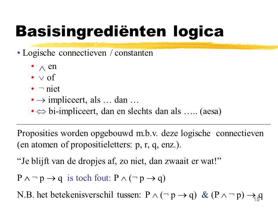15 Basisingrediënten logica Logische connectieven / constanten  en  of ¬ niet  impliceert, als … dan …  bi-impliceert, dan en slechts dan als …..