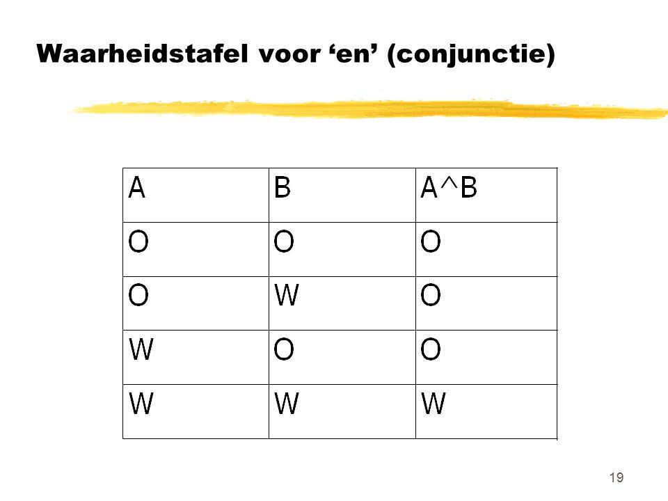 19 Waarheidstafel voor 'en' (conjunctie)