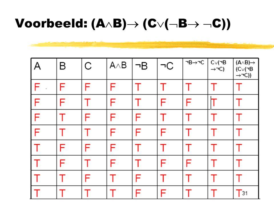 26 Voorbeeld: (A  B)  (C  (  B   C))