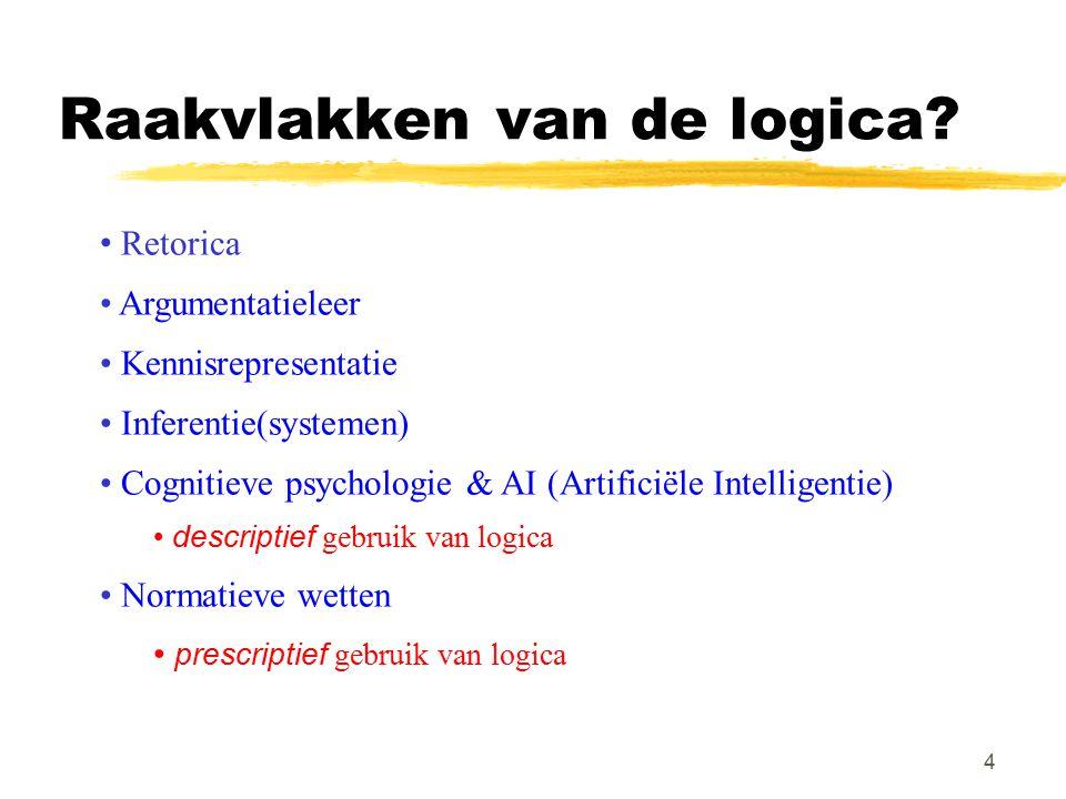4 Raakvlakken van de logica? Retorica Argumentatieleer Kennisrepresentatie Inferentie(systemen) Cognitieve psychologie & AI (Artificiële Intelligentie
