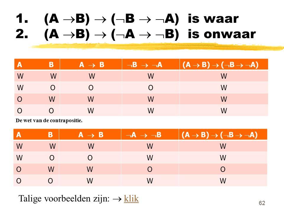 1.(A  B)  (  B   A) is waar 2.(A  B)  (  A   B) is onwaar A B A  B  B   A(A  B)  (  B   A) W WWW W OOOW O WWWW O WWW 62 A B A  B 