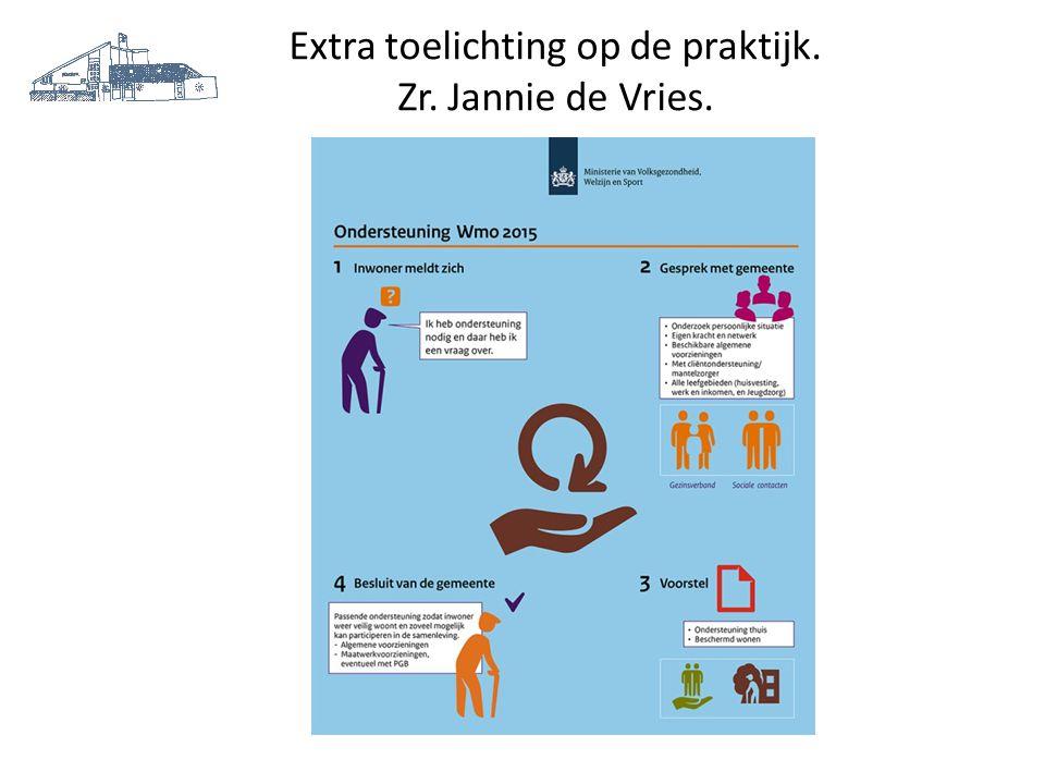 Extra toelichting op de praktijk. Zr. Jannie de Vries.