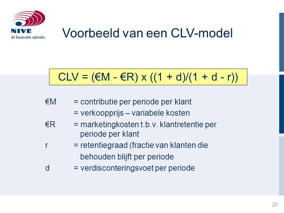 20 21-3-201520 €M= contributie per periode per klant = verkoopprijs – variabele kosten €R = marketingkosten t.b.v. klantretentie per periode per klant