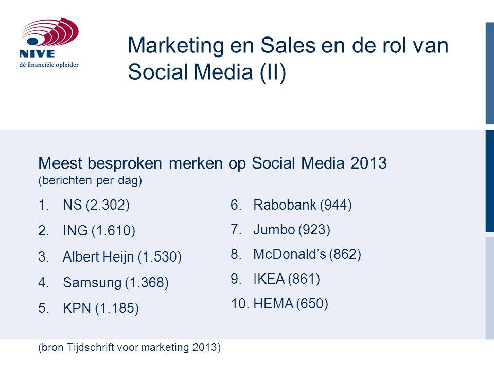 Marketing en Sales en de rol van Social Media (II) Meest besproken merken op Social Media 2013 (berichten per dag) 1.NS (2.302) 2.ING (1.610) 3.Albert