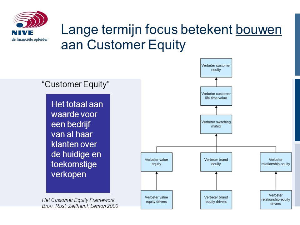 """""""Customer Equity"""" Het totaal aan waarde voor een bedrijf van al haar klanten over de huidige en toekomstige verkopen Het Customer Equity Framework. Br"""