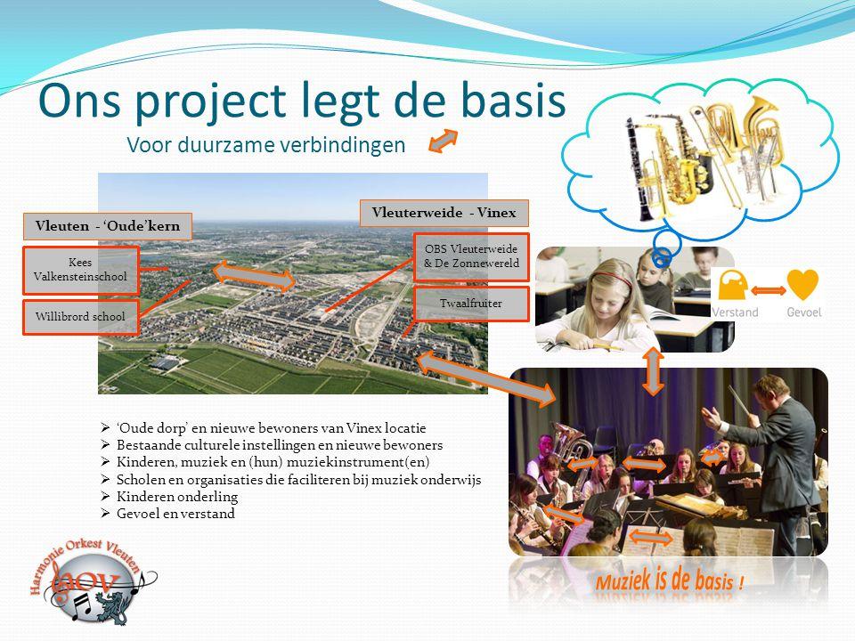 Ons project legt de basis Voor duurzame verbindingen OBS Vleuterweide & De Zonnewereld Twaalfruiter Vleuterweide - Vinex Vleuten - 'Oude'kern Willibro