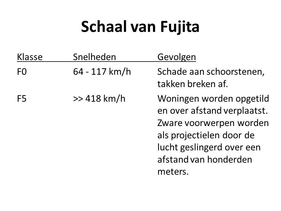 KlasseSnelhedenGevolgen F0 64 - 117 km/h Schade aan schoorstenen, takken breken af. F5 >> 418 km/hWoningen worden opgetild en over afstand verplaatst.
