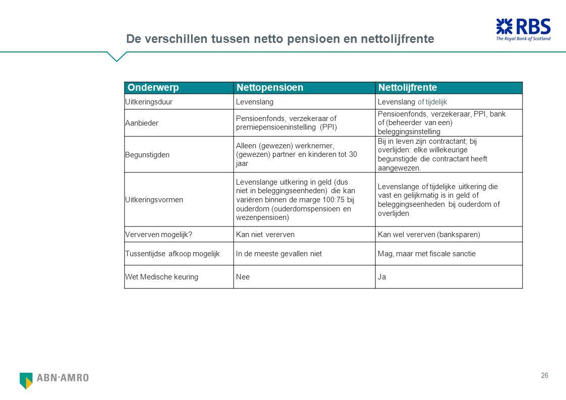 De verschillen tussen netto pensioen en nettolijfrente 26 Onderwerp Nettopensioen Nettolijfrente Uitkeringsduur Levenslang Levenslang of tijdelijk Aan