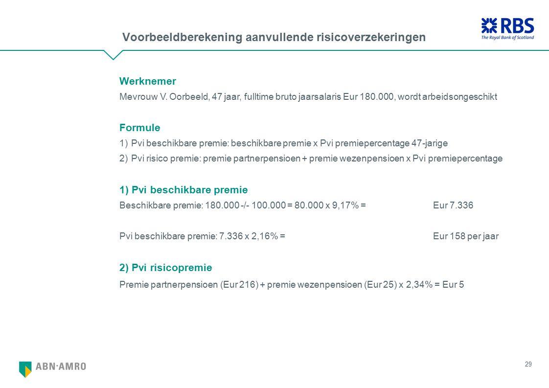 Voorbeeldberekening aanvullende risicoverzekeringen 29 Werknemer Mevrouw V. Oorbeeld, 47 jaar, fulltime bruto jaarsalaris Eur 180.000, wordt arbeidson