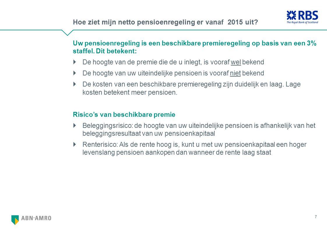 Hoe ziet mijn netto pensioenregeling er vanaf 2015 uit? Uw pensioenregeling is een beschikbare premieregeling op basis van een 3% staffel. Dit beteken