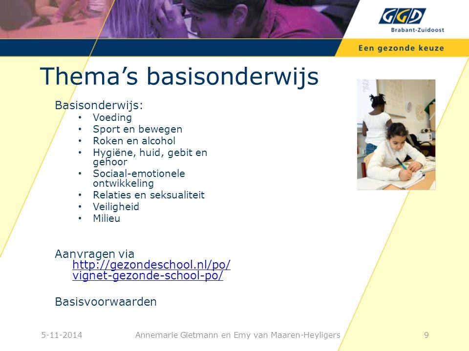Thema's basisonderwijs Annemarie Gietmann en Emy van Maaren-Heyligers Basisonderwijs: Voeding Sport en bewegen Roken en alcohol Hygiëne, huid, gebit en gehoor Sociaal-emotionele ontwikkeling Relaties en seksualiteit Veiligheid Milieu Aanvragen via http://gezondeschool.nl/po/ vignet-gezonde-school-po/ http://gezondeschool.nl/po/ vignet-gezonde-school-po/ Basisvoorwaarden 5-11-20149