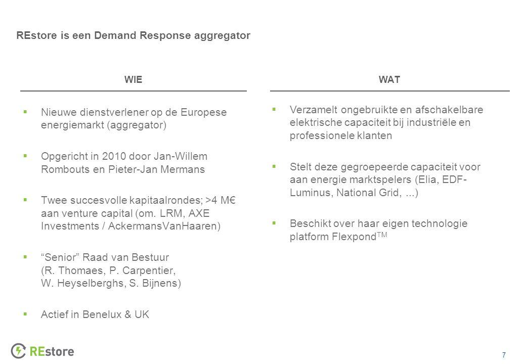 7 REstore is een Demand Response aggregator WIEWAT  Nieuwe dienstverlener op de Europese energiemarkt (aggregator)  Opgericht in 2010 door Jan-Willem Rombouts en Pieter-Jan Mermans  Twee succesvolle kapitaalrondes; >4 M€ aan venture capital (om.