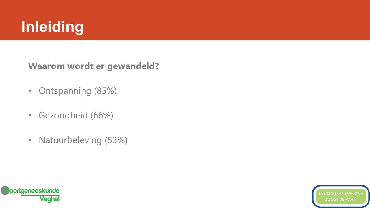 Inleiding Waarom wordt er gewandeld? Ontspanning (85%) Gezondheid (66%) Natuurbeleving (53%)