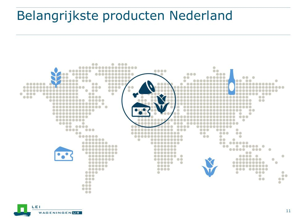 Belangrijkste producten NederlandNL 11