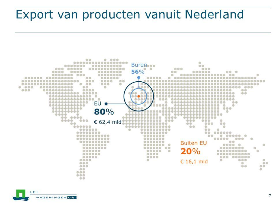Export NL naar derde landen is divers 8