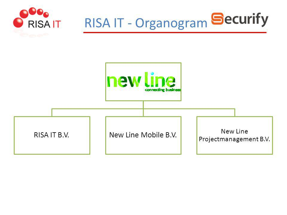 RISA IT - Organogram RISA IT B.V.New Line Mobile B.V. New Line Projectmanagement B.V.