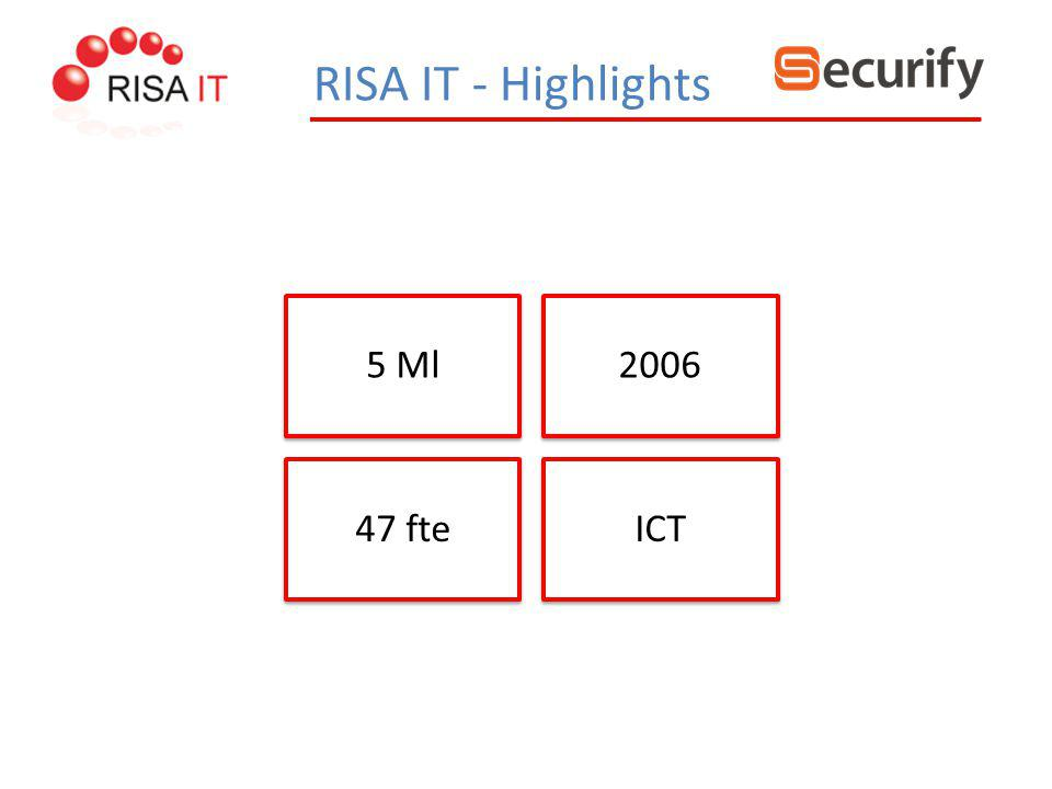 RISA IT - Highlights 5 Ml2006 47 fteICT