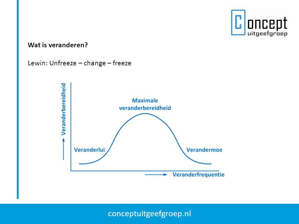 conceptuitgeefgroep.nl Wat is veranderen? Lewin: Unfreeze – change – freeze