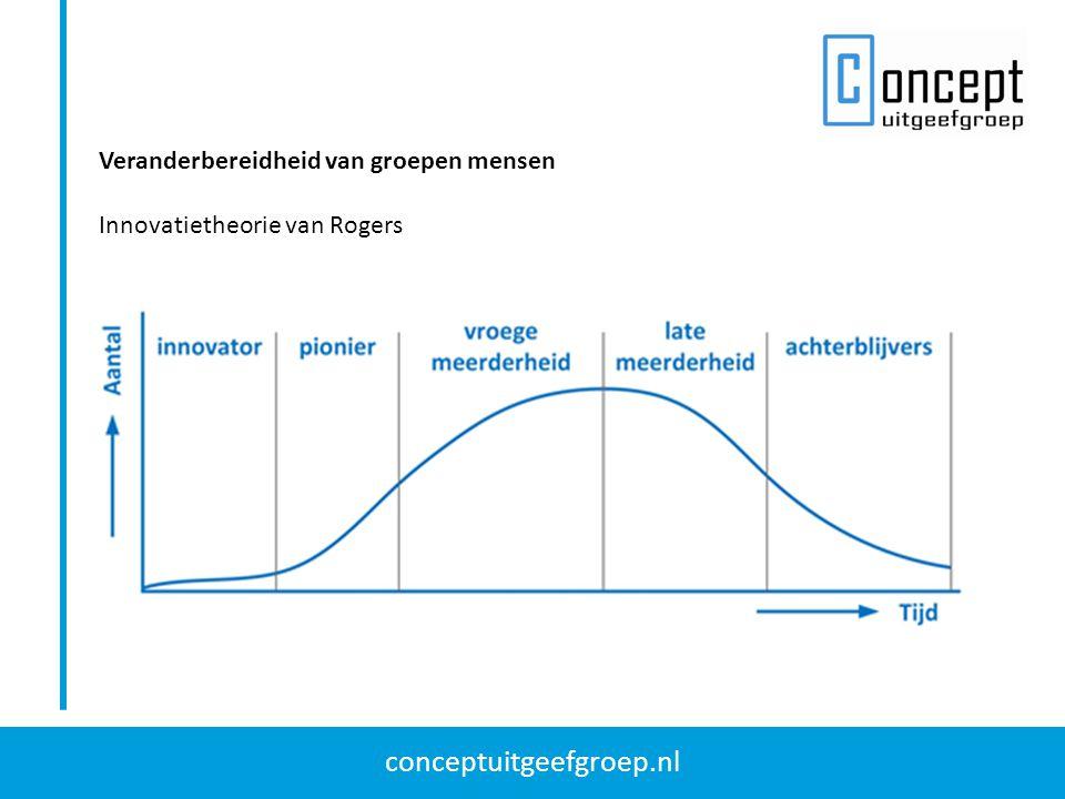 conceptuitgeefgroep.nl Generieke aanpak voor een Lean Six Sigma verbetertraject (3) Fase Resultaat Instrumenten AnalyzeDe oorzaken van de problemen in het proces zijn onderzocht en eventuele onderlinge relaties tussen de procesparameters (CTQ's) zijn bekend.